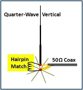 Ham Radio Site - { Hairpin Match }
