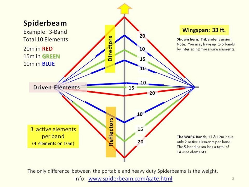 Bando Transformer Wiring Diagram : Band wiring diagram transformer diagrams