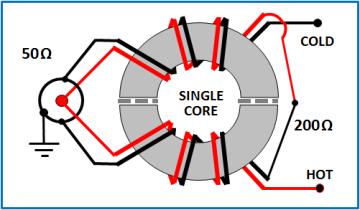 Build a 4:1 voltage balun